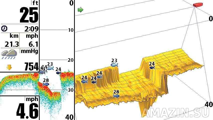Данные с дисплея эхолота для лодки ПВХ